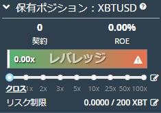 Bitmex,追証